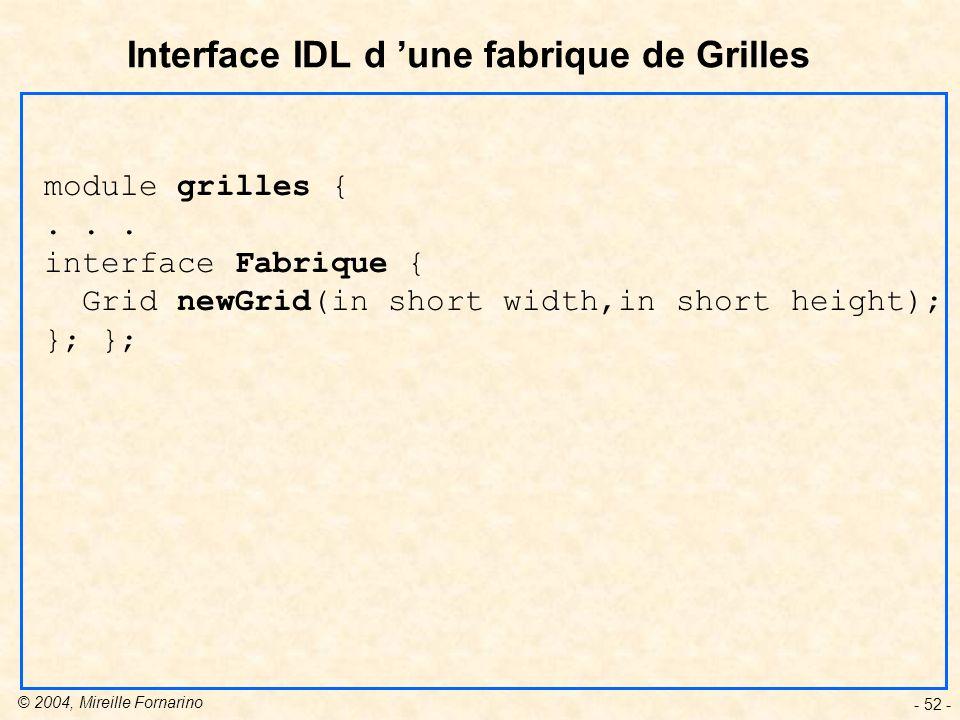 Interface IDL d 'une fabrique de Grilles