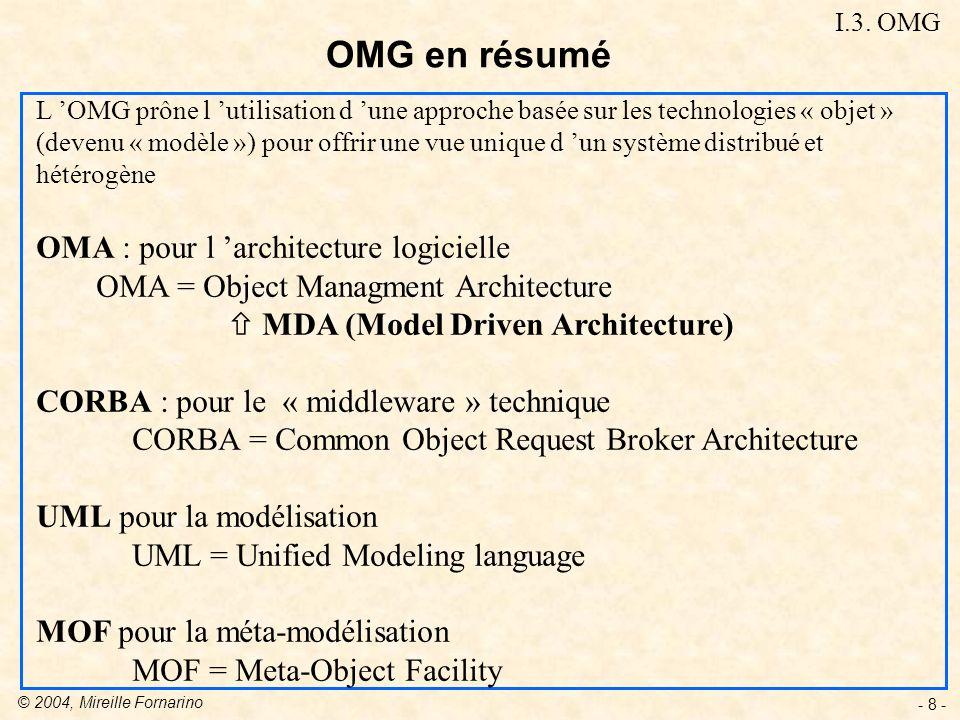 OMG en résumé OMA : pour l 'architecture logicielle