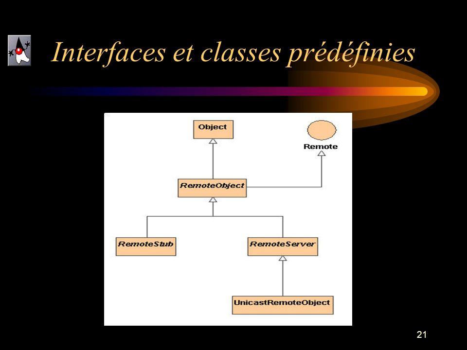 Interfaces et classes prédéfinies