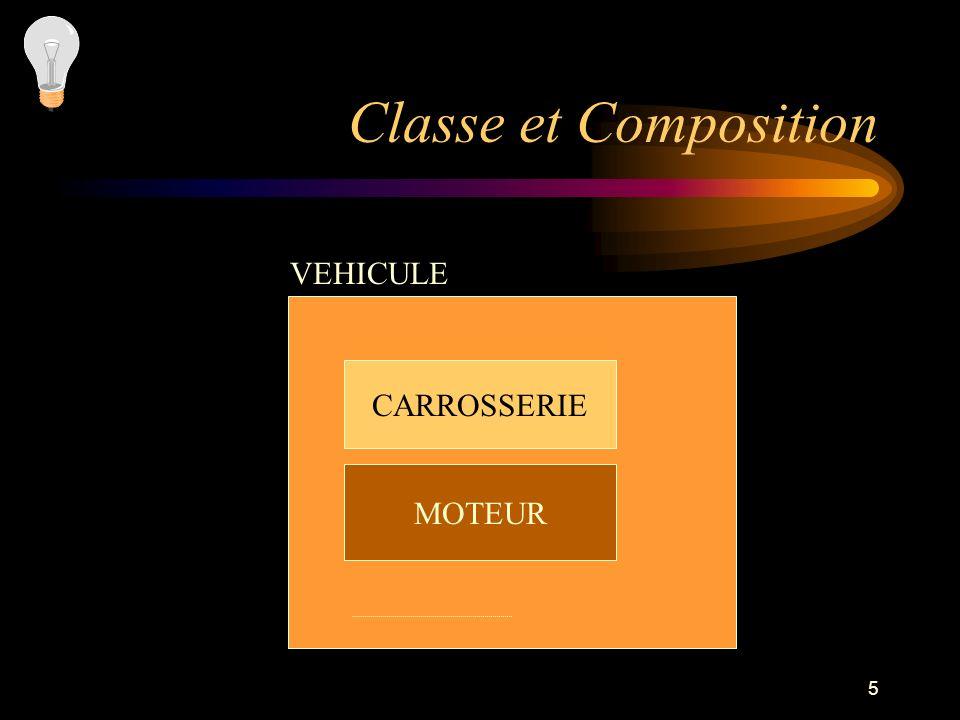 Classe et Composition VEHICULE CARROSSERIE MOTEUR