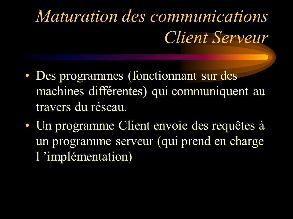 Maturation des communications Client Serveur