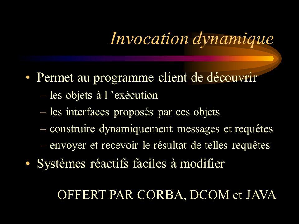 Invocation dynamique Permet au programme client de découvrir