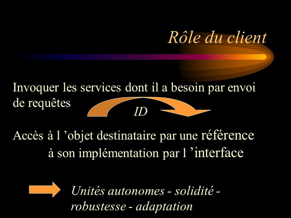 Rôle du client Invoquer les services dont il a besoin par envoi de requêtes. Accès à l 'objet destinataire par une référence.