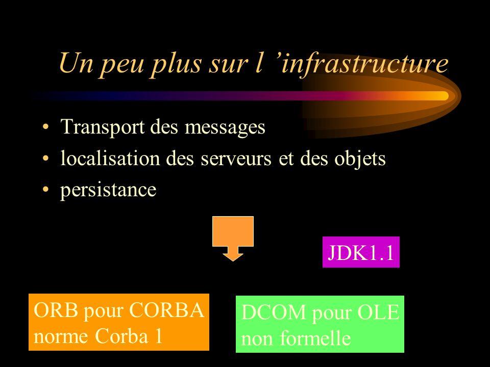 Un peu plus sur l 'infrastructure
