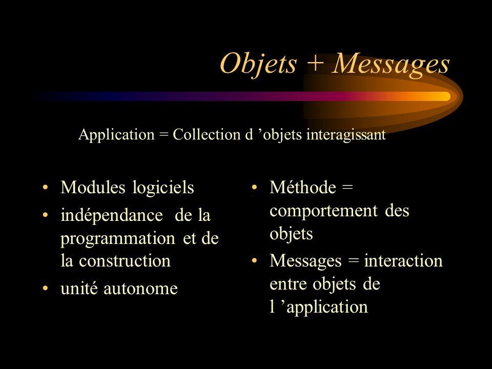 Objets + Messages Modules logiciels