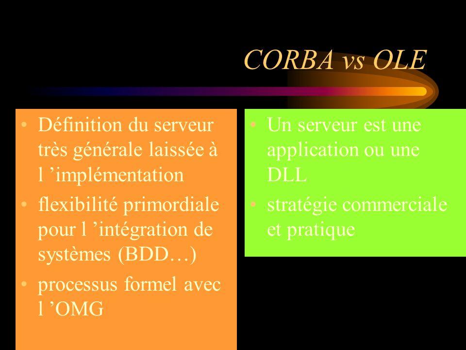 CORBA vs OLE Définition du serveur très générale laissée à l 'implémentation. flexibilité primordiale pour l 'intégration de systèmes (BDD…)