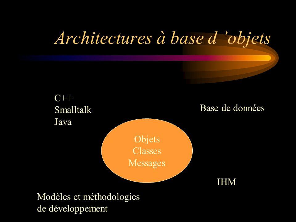Architectures à base d 'objets