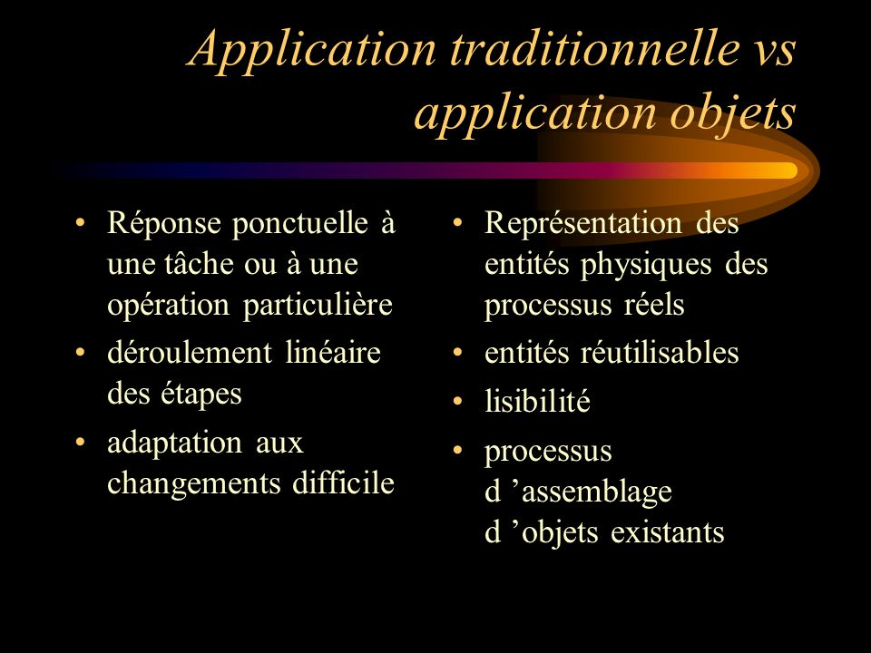 Application traditionnelle vs application objets