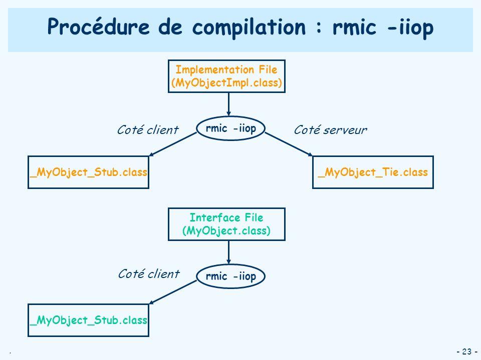 Procédure de compilation : rmic -iiop