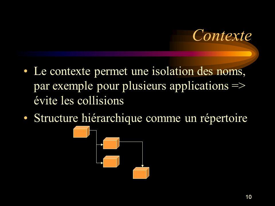 Contexte Le contexte permet une isolation des noms, par exemple pour plusieurs applications => évite les collisions.