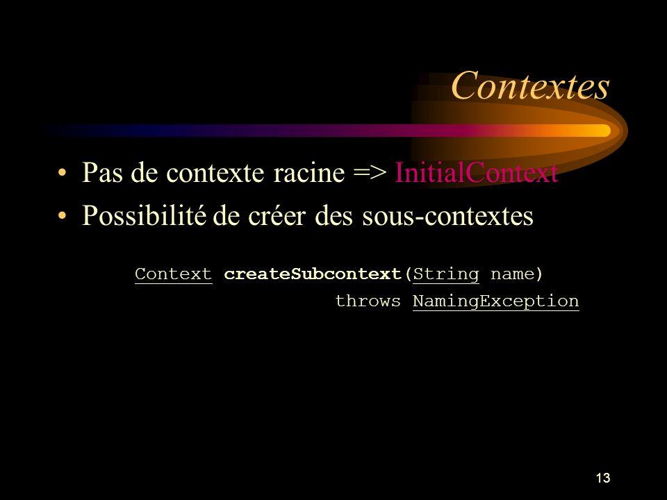 Contextes Pas de contexte racine => InitialContext