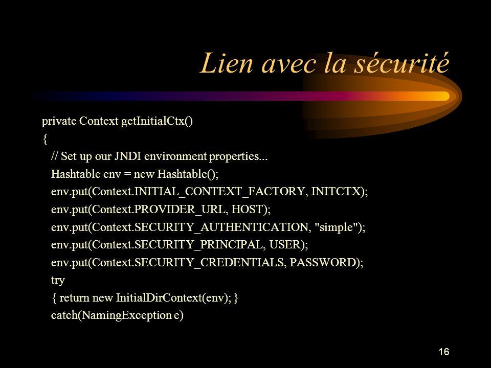 Lien avec la sécurité private Context getInitialCtx() {