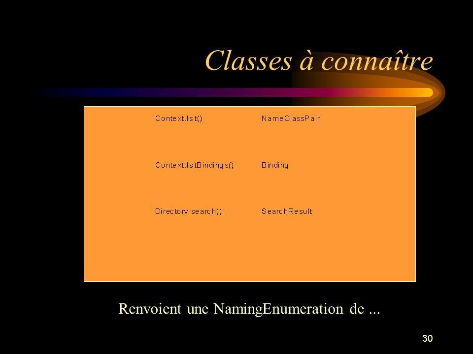 Classes à connaître Renvoient une NamingEnumeration de ...