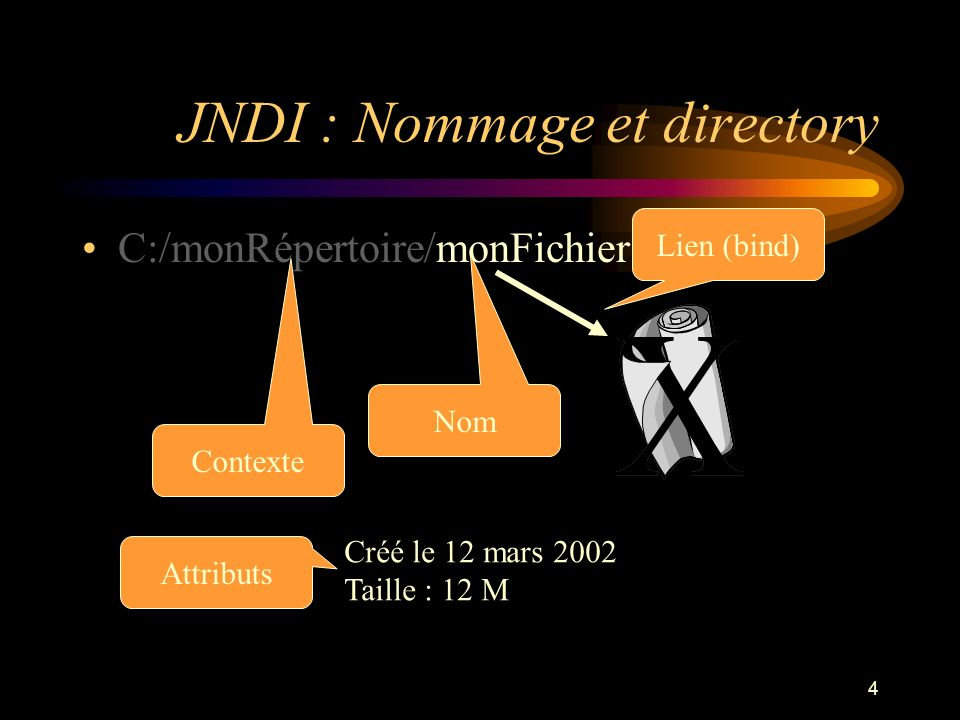 JNDI : Nommage et directory