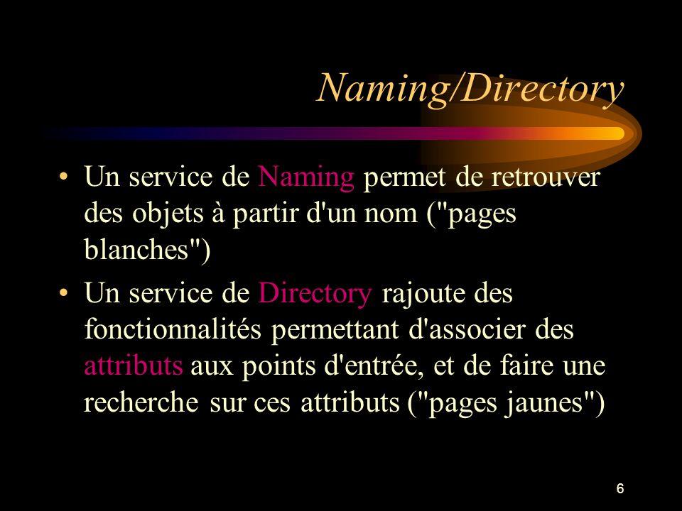 Naming/Directory Un service de Naming permet de retrouver des objets à partir d un nom ( pages blanches )