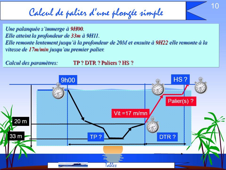 Calcul de palier d'une plongée simple