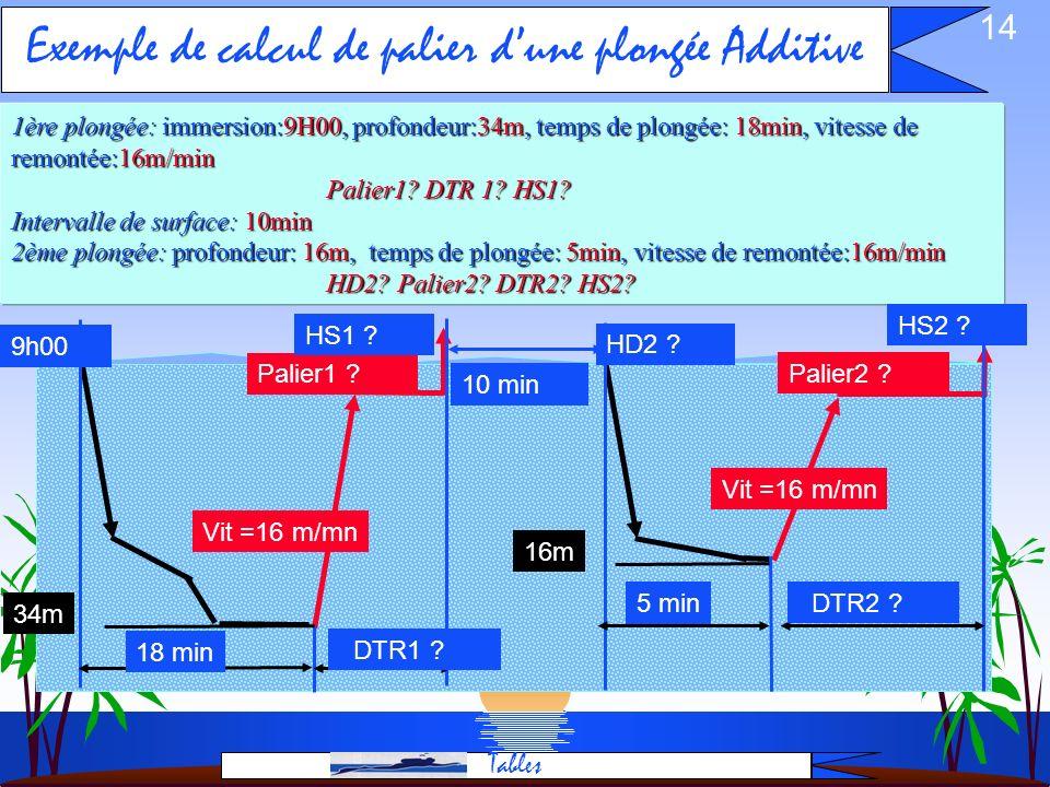 Exemple de calcul de palier d'une plongée Additive