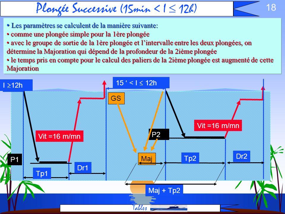 Plongée Successive (15min < I  12h)