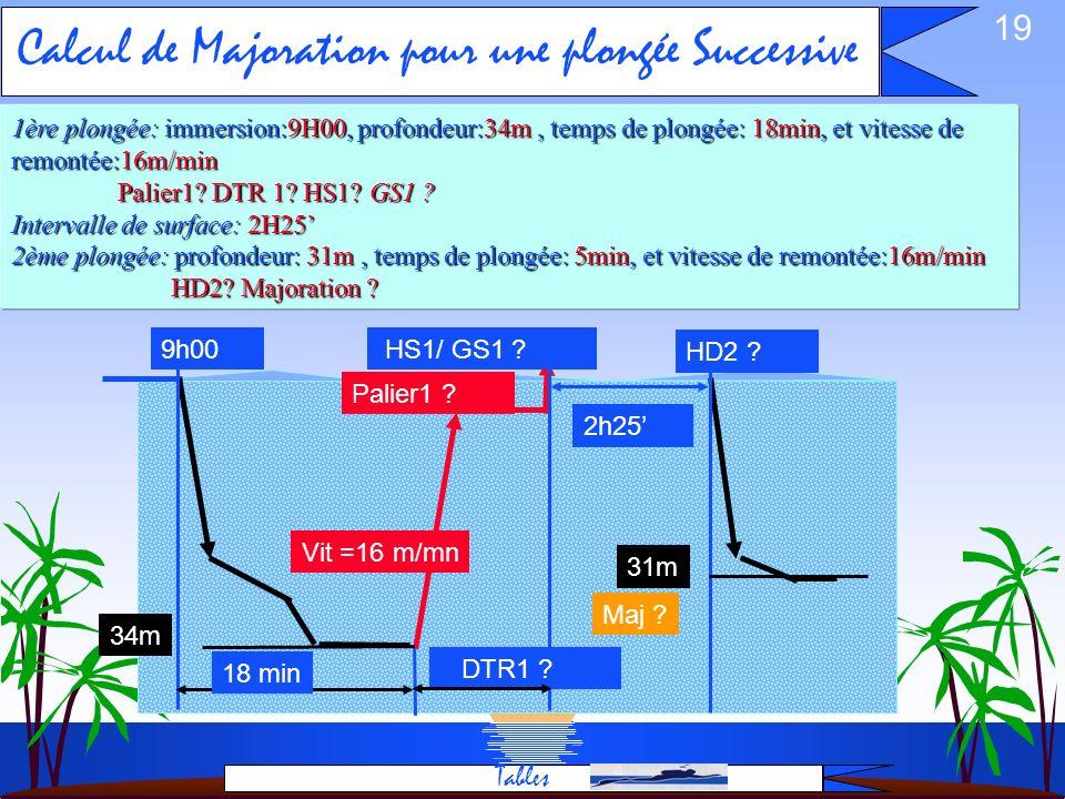 Calcul de Majoration pour une plongée Successive