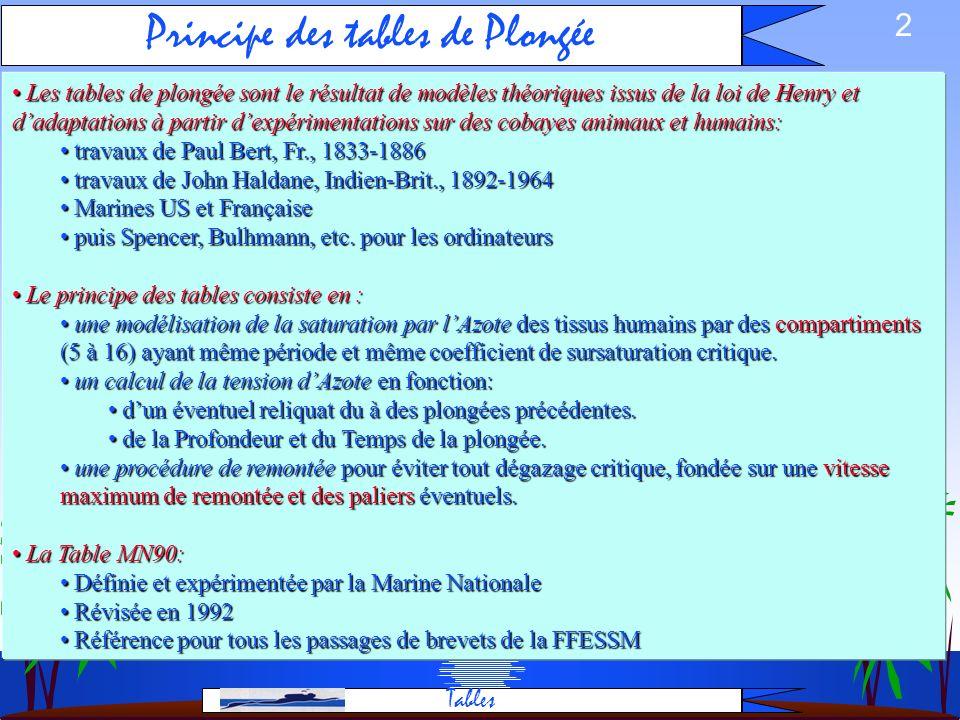 Principe des tables de Plongée
