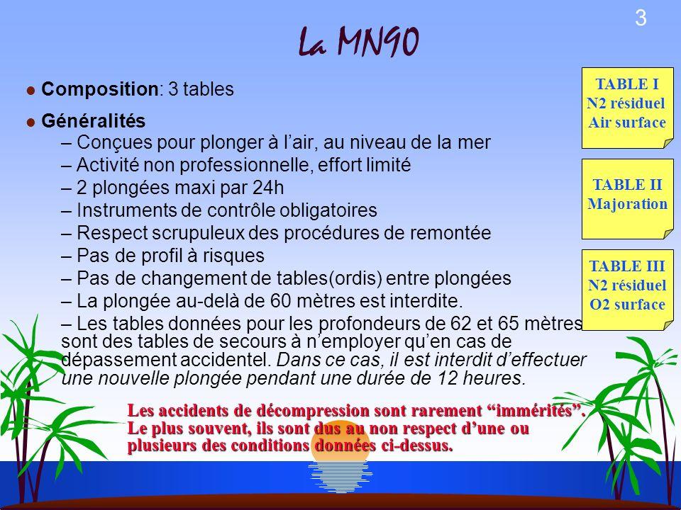La MN90 Composition: 3 tables Généralités
