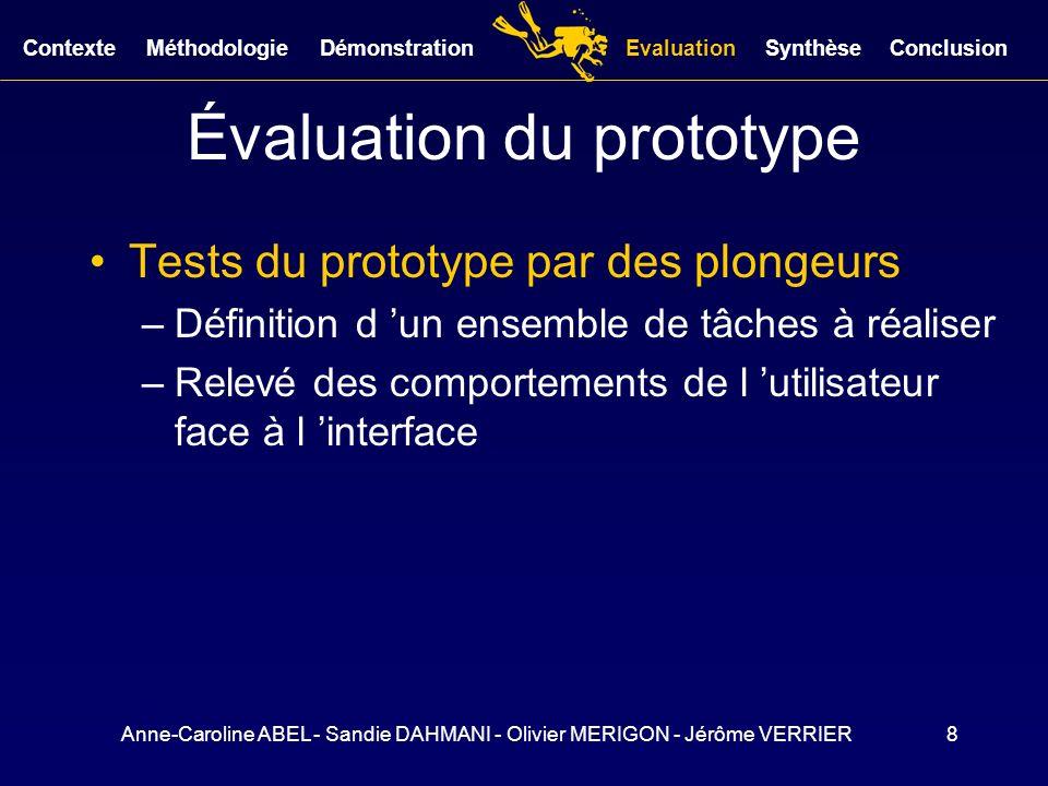 Évaluation du prototype