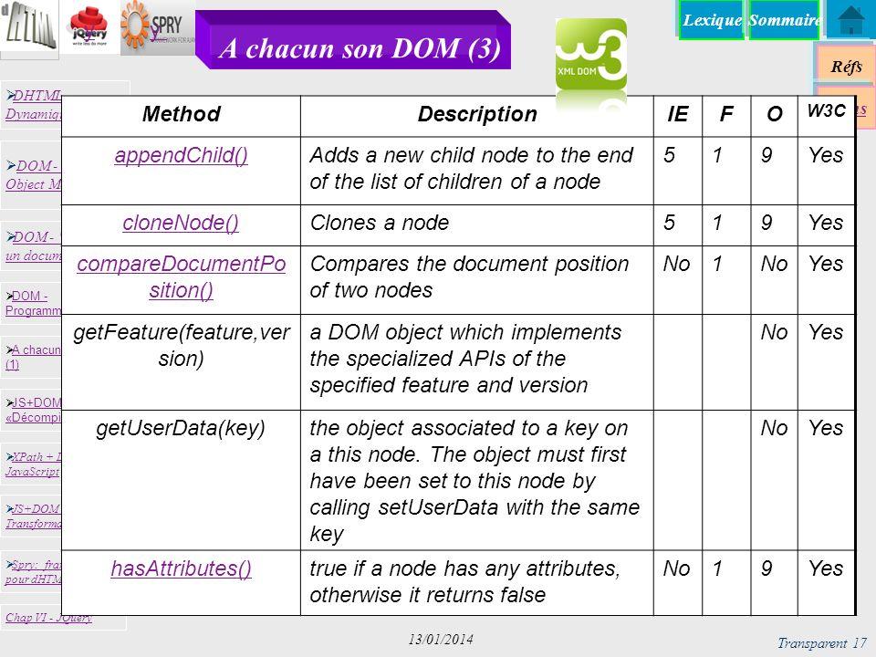 A chacun son DOM (3) Method Description IE F O appendChild()