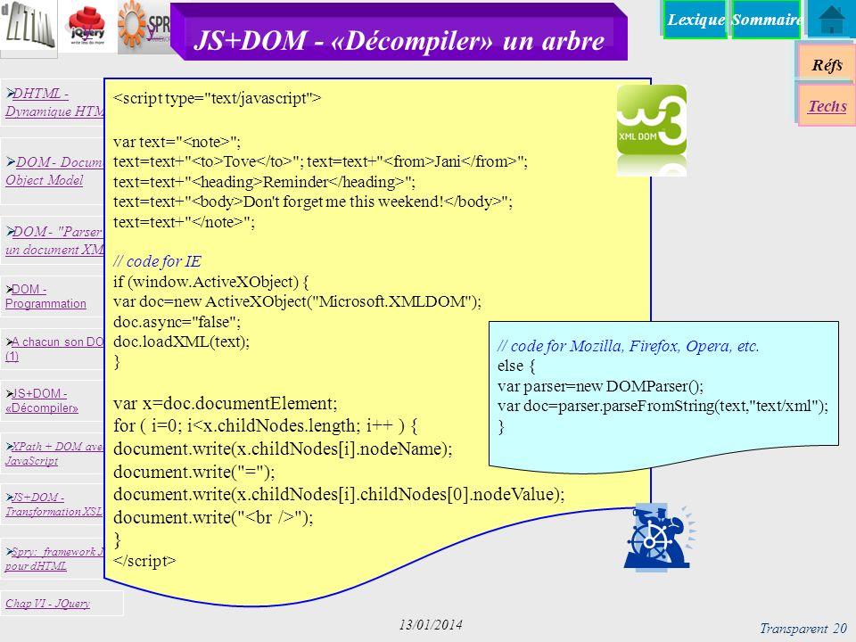 JS+DOM - «Décompiler» un arbre