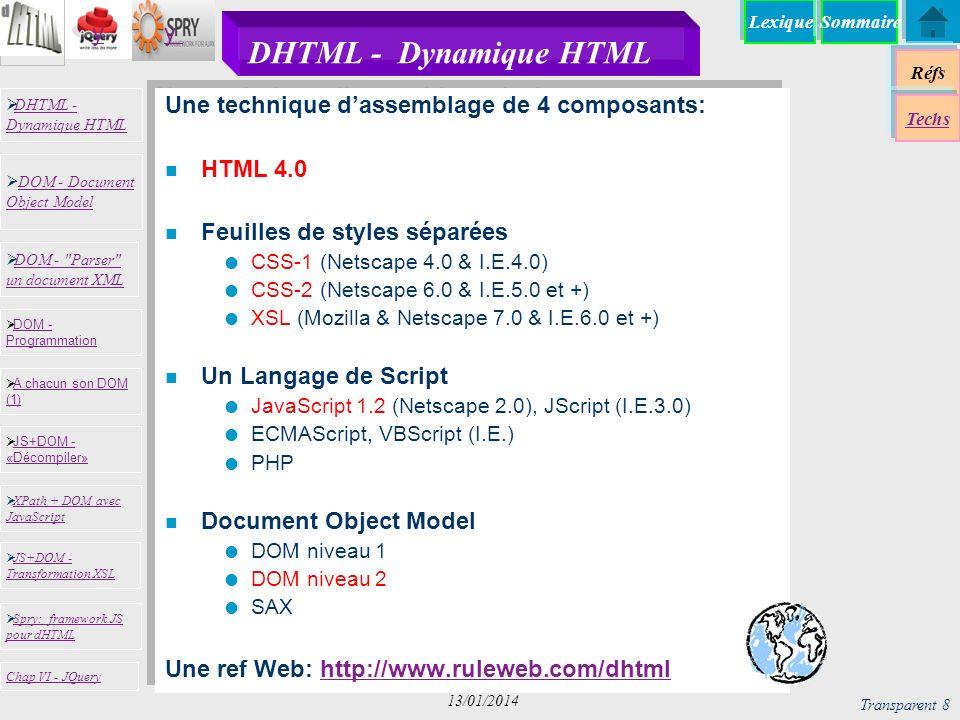 DHTML - Dynamique HTML Une technique d'assemblage de 4 composants: