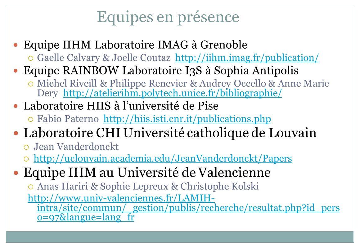 Equipes en présence Laboratoire CHI Université catholique de Louvain