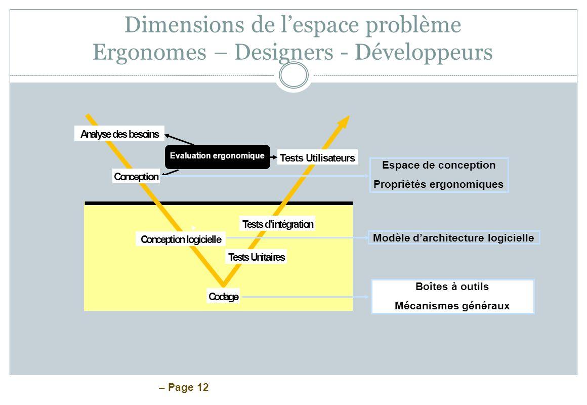 Dimensions de l'espace problème Ergonomes – Designers - Développeurs