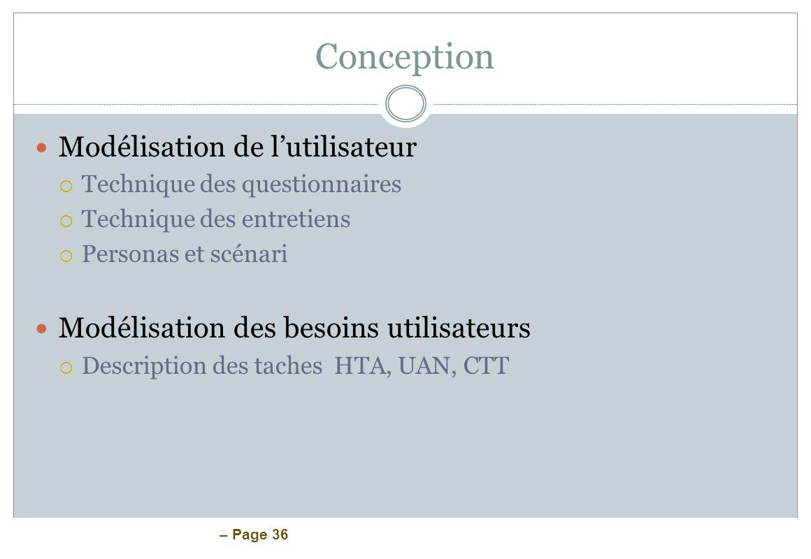 Conception Modélisation de l'utilisateur