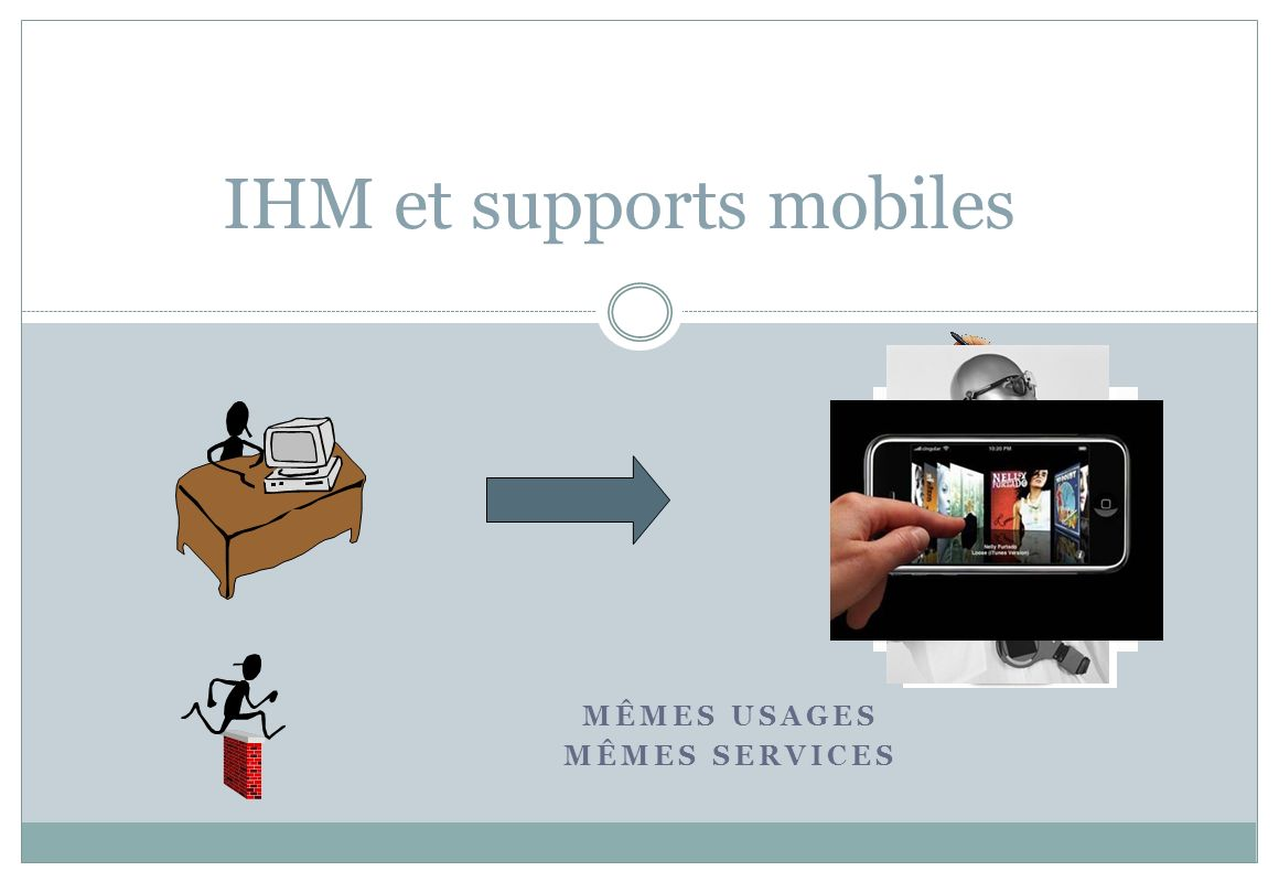 IHM et supports mobiles