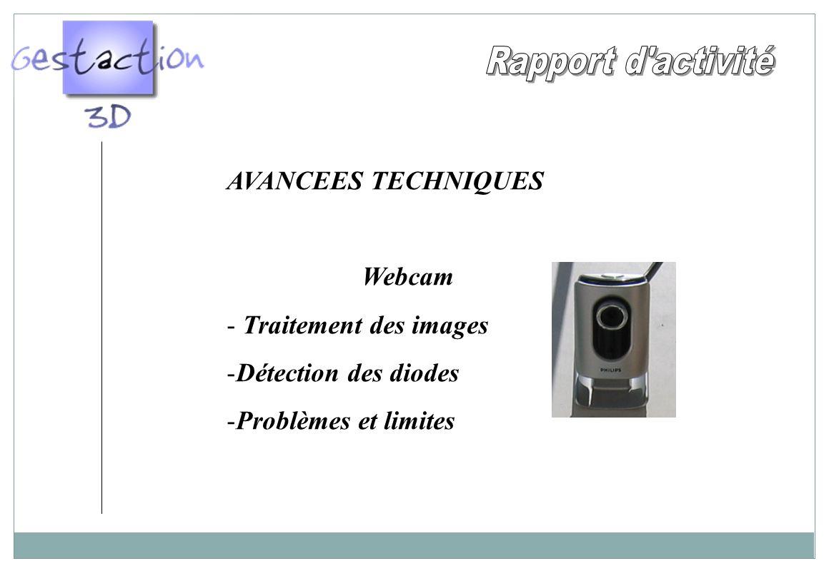 Rapport d activité AVANCEES TECHNIQUES Webcam Traitement des images