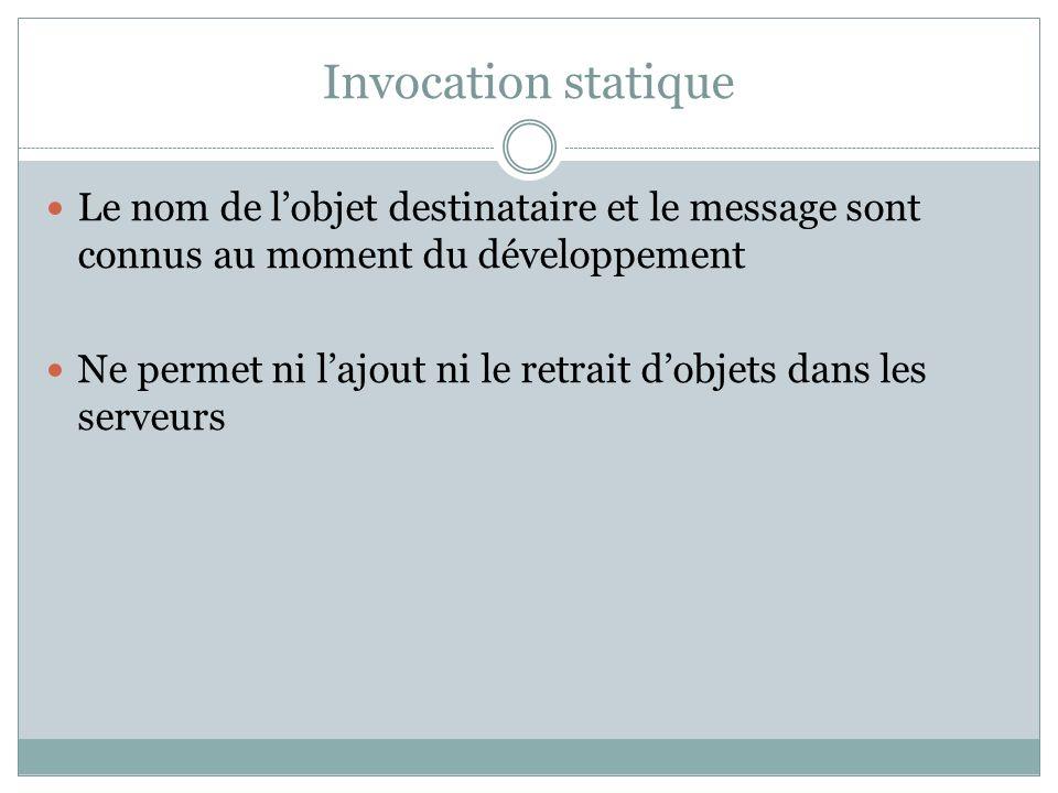 Invocation statique Le nom de l'objet destinataire et le message sont connus au moment du développement.