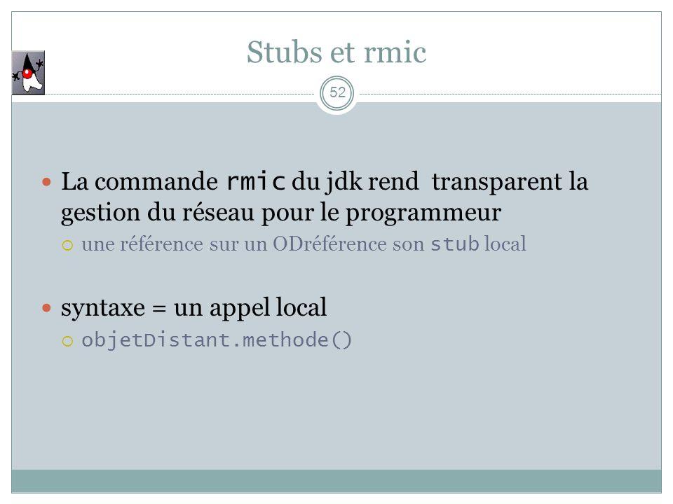 Stubs et rmic La commande rmic du jdk rend transparent la gestion du réseau pour le programmeur. une référence sur un ODréférence son stub local.
