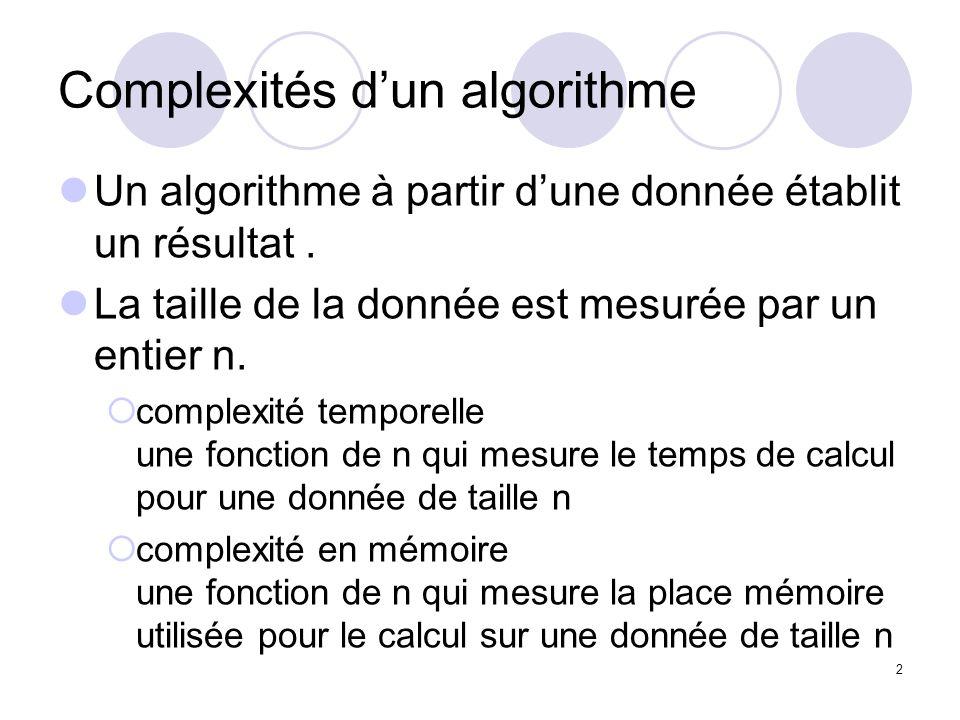 Complexités d'un algorithme