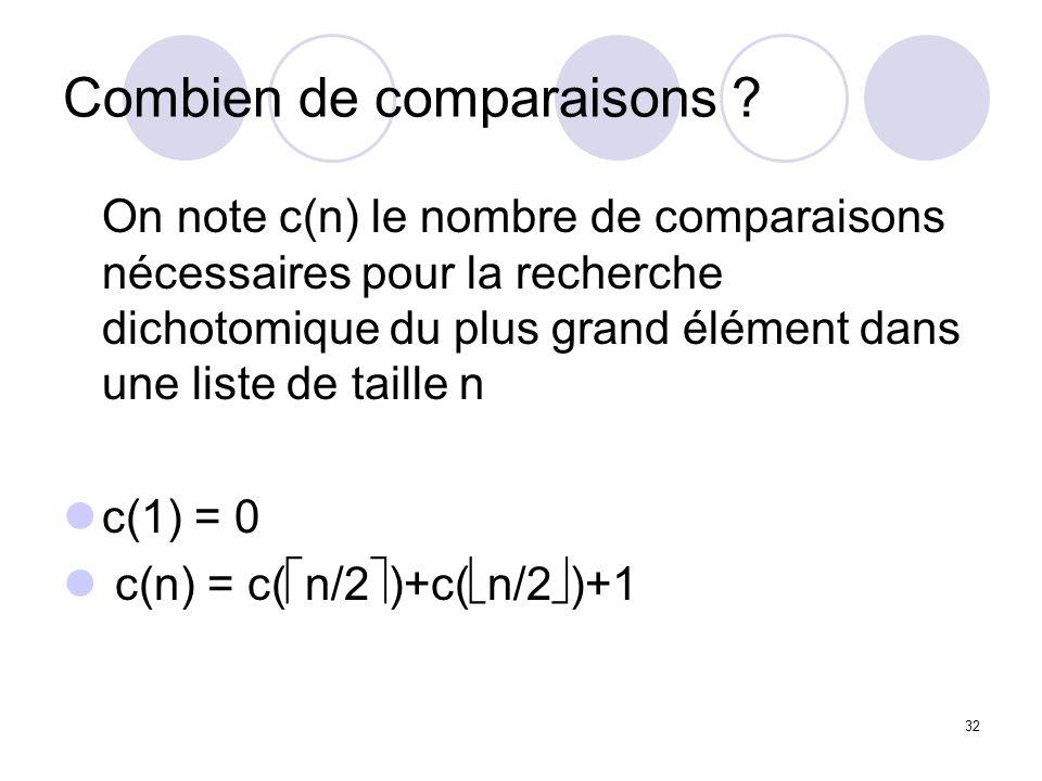 Combien de comparaisons