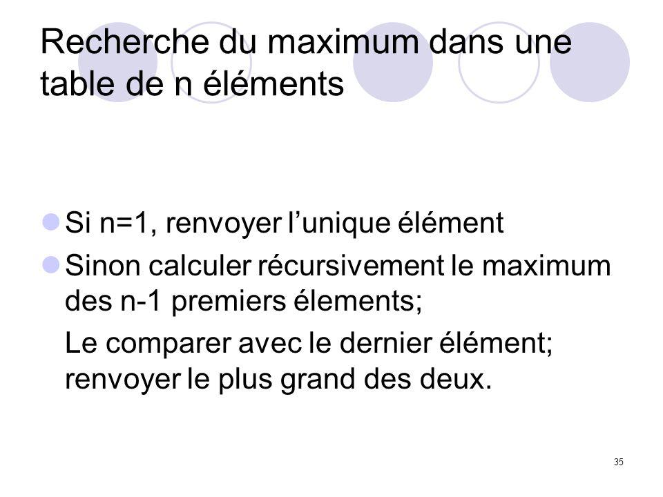 Recherche du maximum dans une table de n éléments