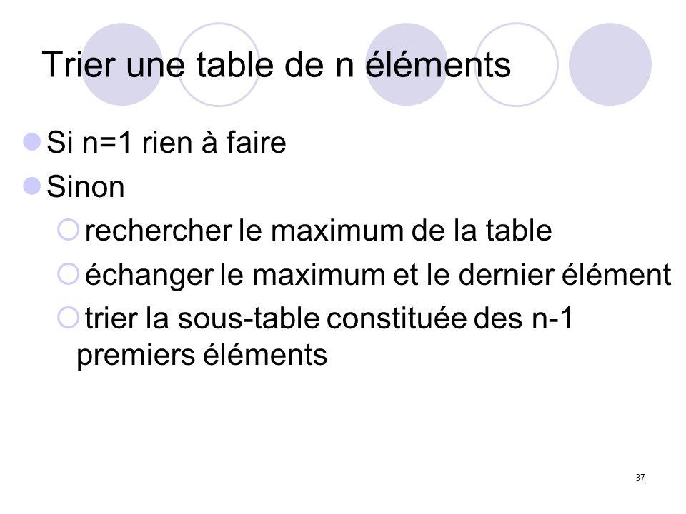 Trier une table de n éléments