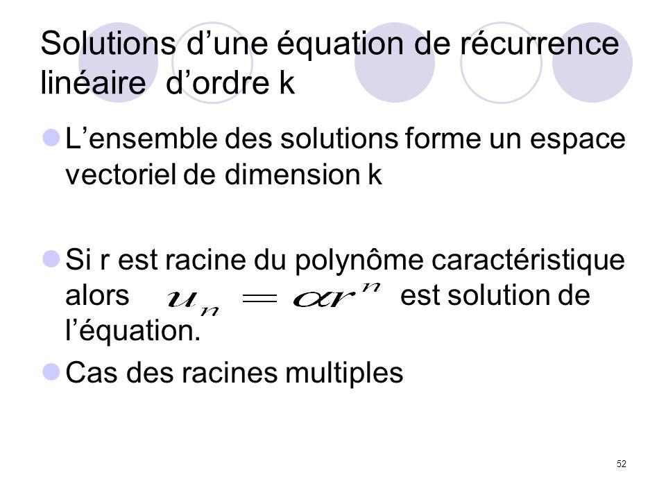 Solutions d'une équation de récurrence linéaire d'ordre k