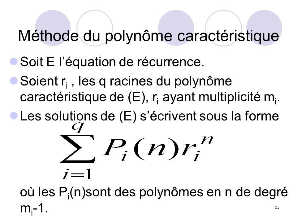 Méthode du polynôme caractéristique