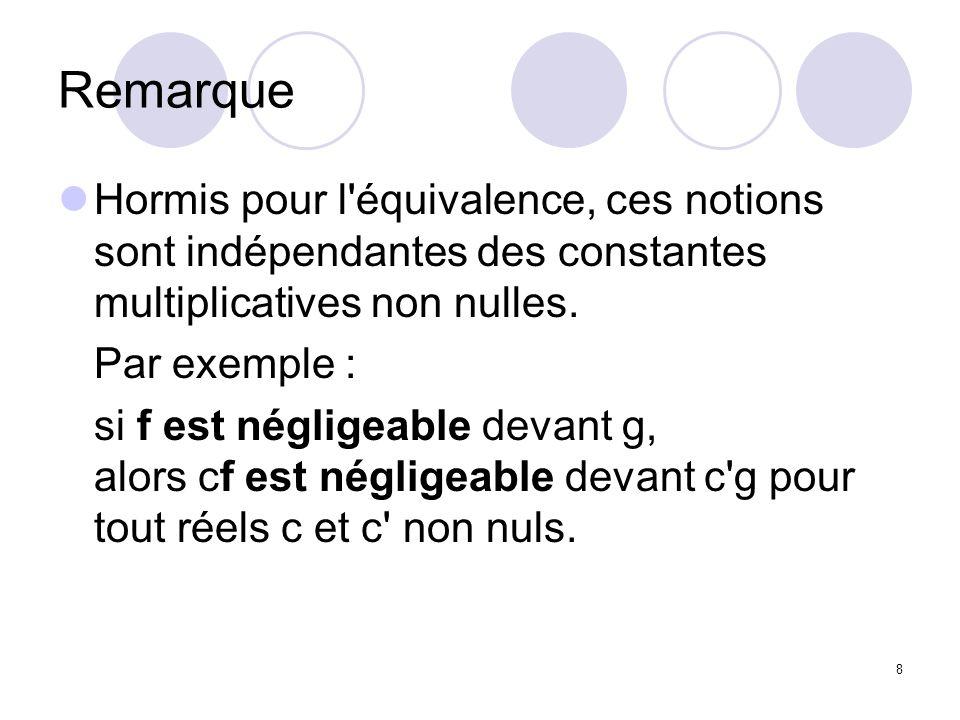 RemarqueHormis pour l équivalence, ces notions sont indépendantes des constantes multiplicatives non nulles.