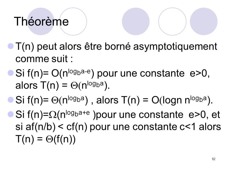 Théorème T(n) peut alors être borné asymptotiquement comme suit :