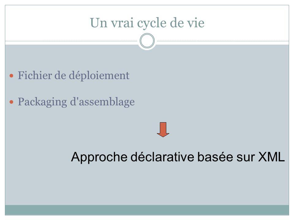 Un vrai cycle de vie Approche déclarative basée sur XML