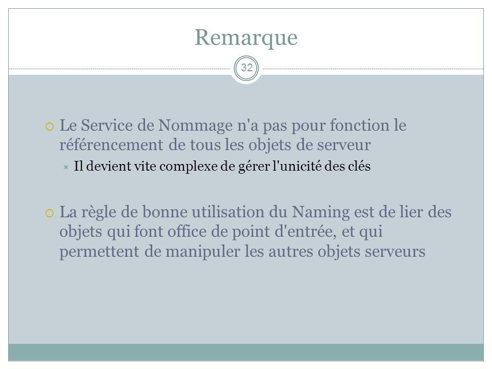 Remarque Le Service de Nommage n a pas pour fonction le référencement de tous les objets de serveur.