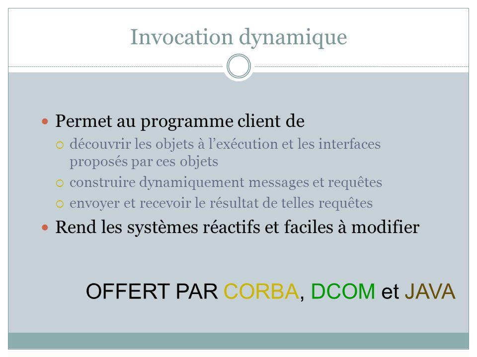 Invocation dynamique OFFERT PAR CORBA, DCOM et JAVA