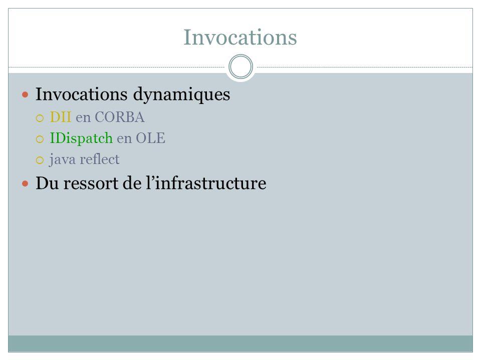 Invocations Invocations dynamiques Du ressort de l'infrastructure