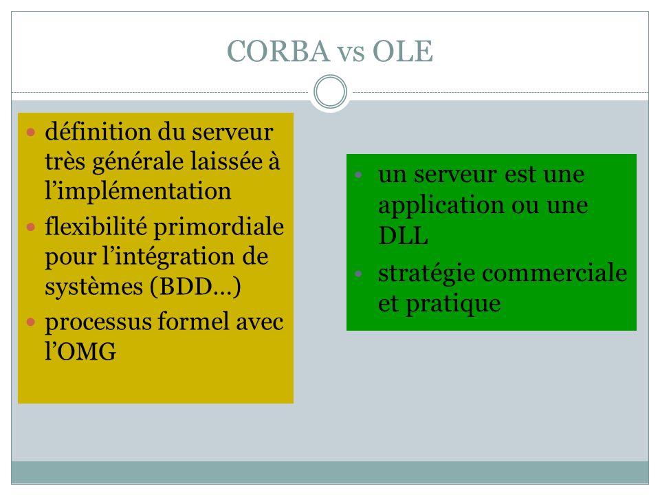 CORBA vs OLE un serveur est une application ou une DLL