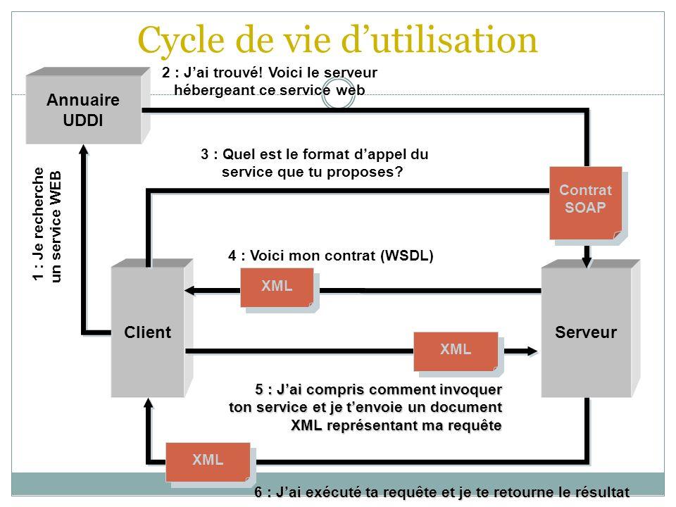 Cycle de vie d'utilisation